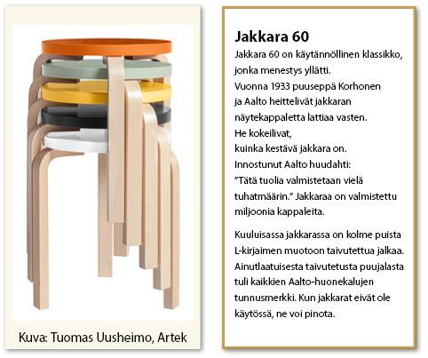Alvar Aalto -kuvapeli: Jakkara 60.