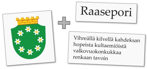 Vaakunavisa: vaakunan kuva, vaakunan sanallinen kuvaus ja kunnan nimi.