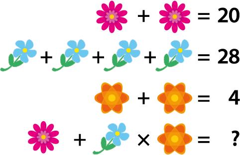 Logiikkatehtävä, jossa erilaiset kukkakuvat edustavat kukin yhtä lukua.