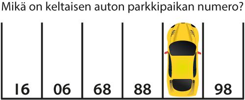 Mikä on keltaisen auton parkkipaikan numero?
