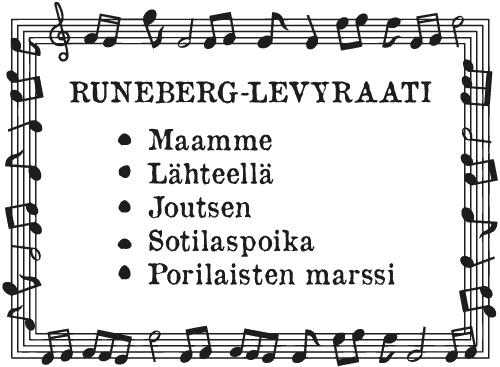 Runeberg-päivä levyraati-ideoita