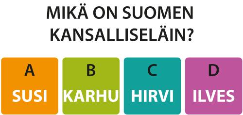 Mikä on Suomen kansalliseläin? Susi, karhu, hirvi vai ilves?