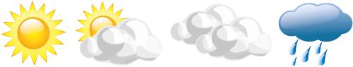 Säätilat: aurinkoista, puolipilvistä, poutapilviä, sadetta.